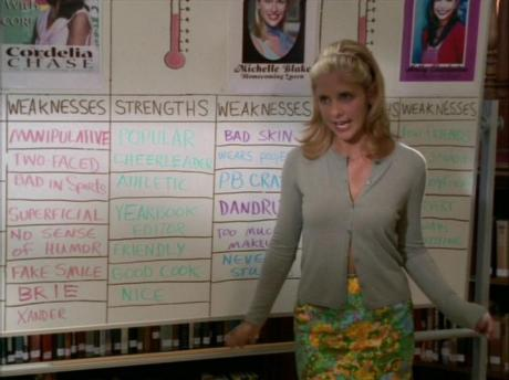 Buffy with chart